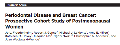Periodontal Disease and Breast Cancer: Prospective Cohort Study of Postmenopausal Women